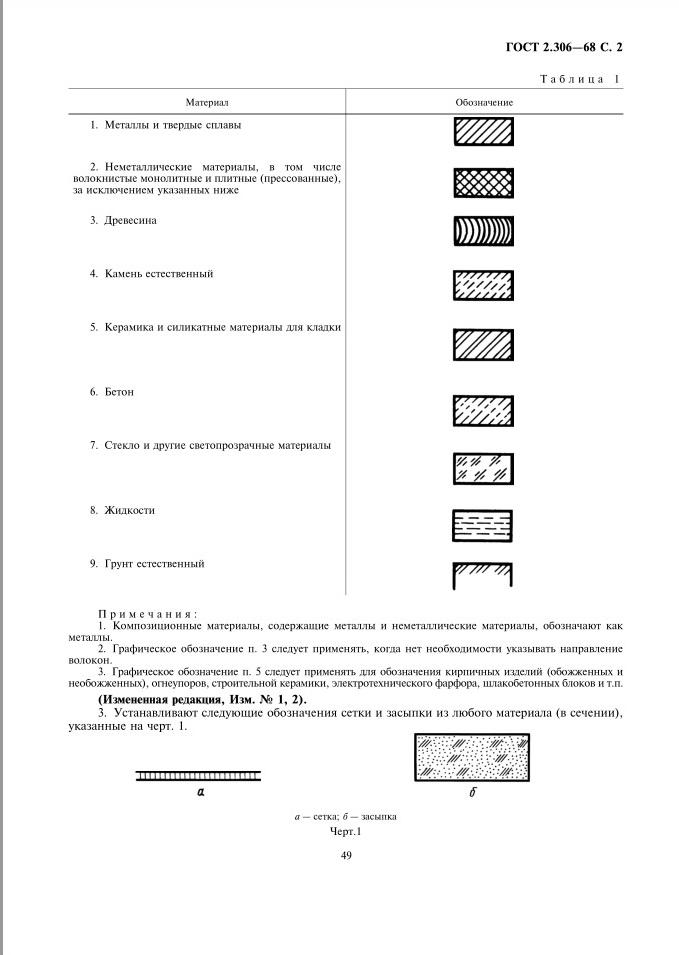 Ескд pdf скачать